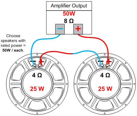 wiring speakers in parallel wattage wiring diagrams u2022 rh autonomia co Wiring 3 8 Ohm Speakers Understanding Parallel and Series Wiring