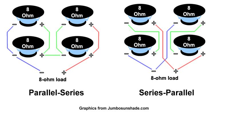 both how to properly wire a 4x12 speaker cabinet warehouse guitar speaker cabinet wiring diagrams at gsmx.co