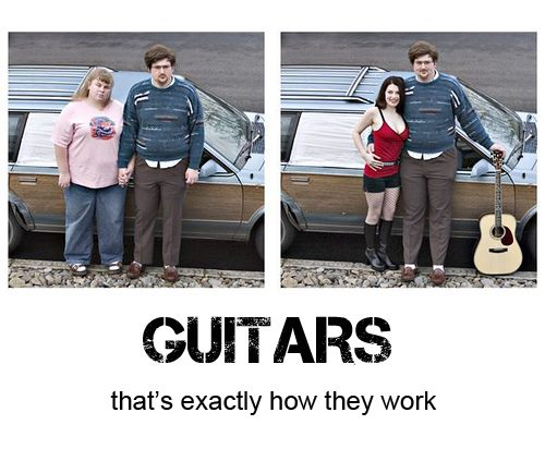 How Guitars Work